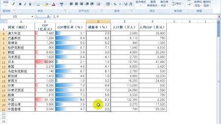 ExcelHome-Excel2007实战技巧视频教程-精美绝伦的Excel 2007商务智能报表A