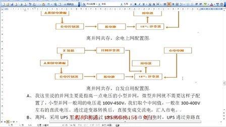 4离并网共存系统的实现方法与配置