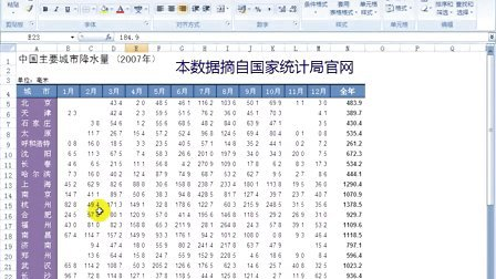 ExcelHome-Excel2007实战技巧精粹视频教程ExcelHome-3-精美绝伦的Exc