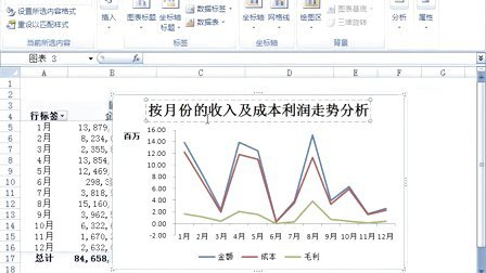16-使用Excel2007数据透视表进行多角度的销售分析