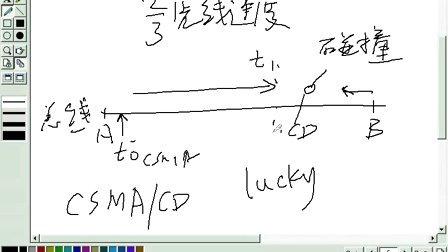 计算机网络基础(上海交大)10