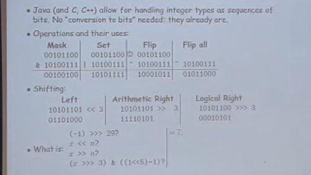 加州大学伯克利DATA STRUCTURES数据结构Lecture 15
