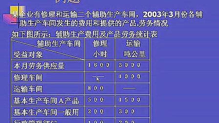 [上海交大]  成本会计05