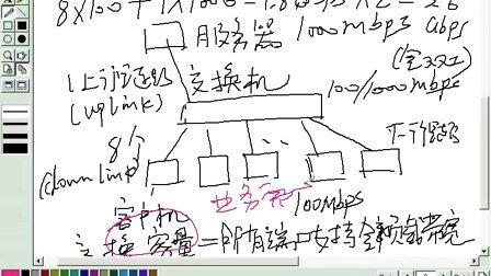 计算机网络基础(上海交大)12