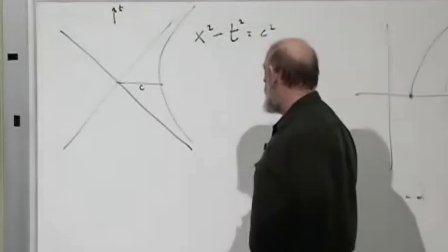斯坦福大学近现代物理专题课程-广义相对论 Lecture11