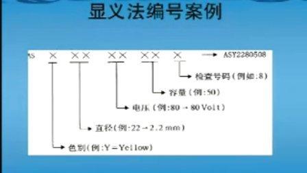 F09第四节 如何使用显义法编号0305