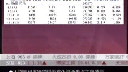09年10月23日CCTV证券资讯-期货时间