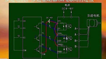三菱步进电机控制视频资料