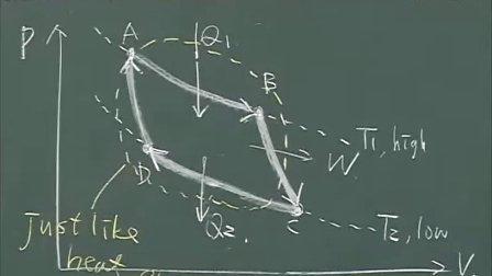 国立交通大学开放课程 OCW 材料熱力學(一)971020