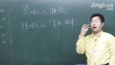 084【哲学】辩证唯物论2