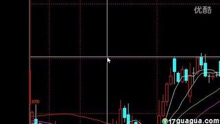 投资家1973呱呱网218666房间2012年5月9日授课录像(解盘,圣杯系统,自我管理)