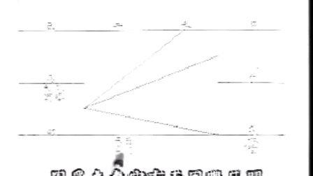 大汉《紫微实务》实务课程第8讲