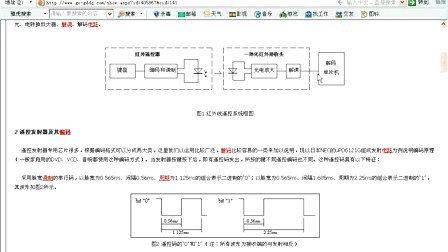C语言速成第12讲keil的C语言编程实例讲解(遥控接收显示)1