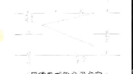 大汉《紫微实务》实务课程第5讲