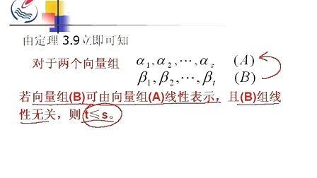 经济应用数学--线性代数.石油大学(全28讲)16