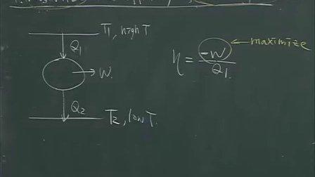 国立交通大学开放课程 OCW 材料熱力學(一)971016