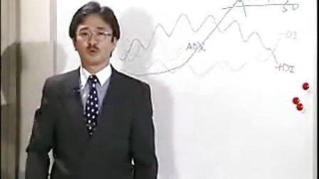钱龙投资分析秘笈-DMI指标  邱一平 主讲