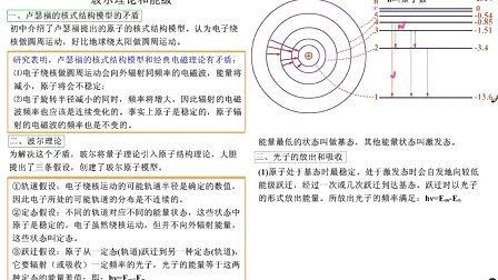 高三物理总复习原子和原子物理15-2波尔理论和能级跃迁