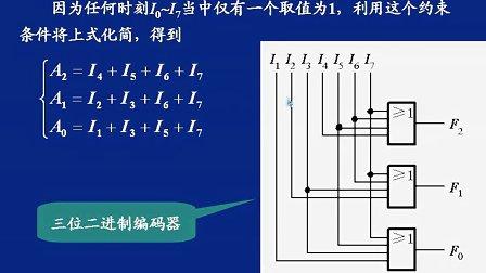 数字电子技术基础33
