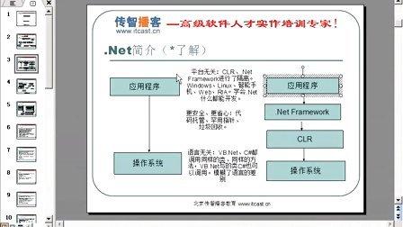 C编程基础1-DotNet简介