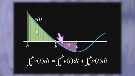 ttc  10 - The Integral and the Fundamental Theorem