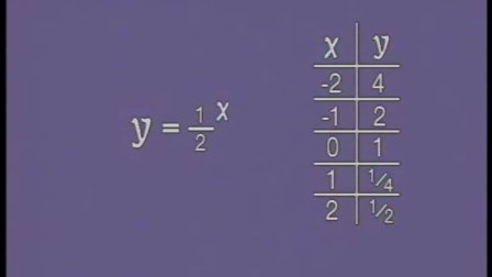ttc  High School Algebra II 美国中学代数 24