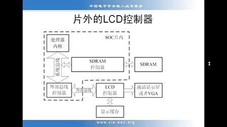 网络驱动程序设计