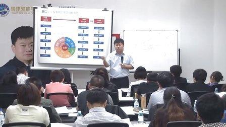 培训学校事务管理逻辑解析(5) 瑞津教育 张晋