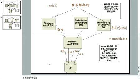 java_se韩顺平 第72讲-学生管理系统模式