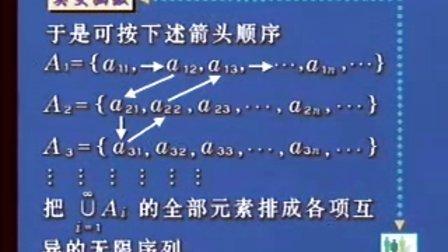 实变函数 第三讲 可列集