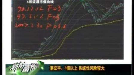 2010-03-28下周股市走势