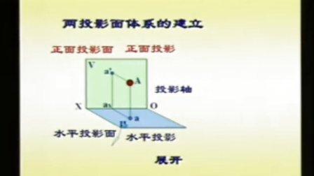 机械工人速成识图02  职业认证 中国国际职业教育培训管理中心