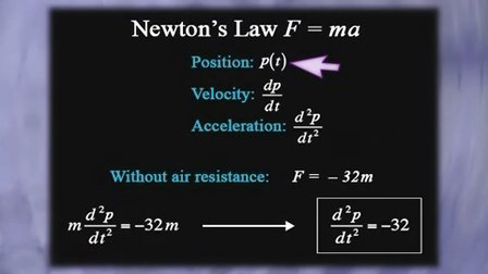ttc  22 - Fields of Arrows - Differential Equation