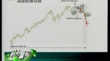 2010.3.14股市下周走势