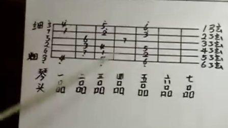 美邦乐器 --- 吉他初级教学视频 18