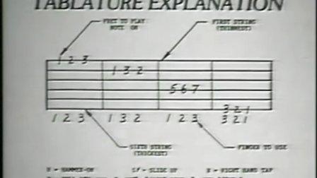 麦卡锡摇滚吉他教程1
