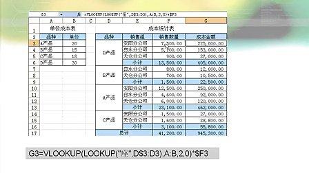 B03Excel函数查询技术之二《Excel函数与公式实战技巧精粹》视频导读教程.flv