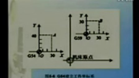 数控机床手工编程指南2