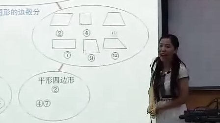 小学一年级数学空间与图形整理与复习 1教学视频北师大版袁园