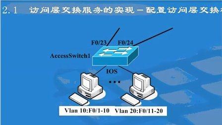 Cisco 校园网构建