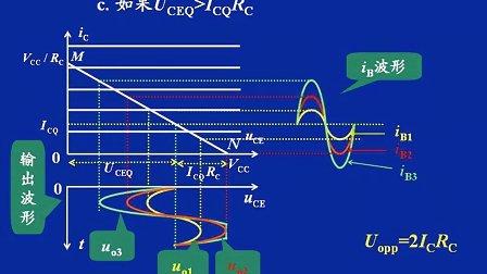 模拟电子技术基础15