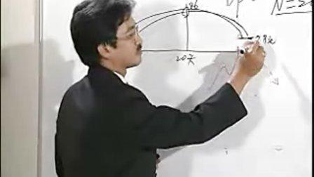 钱龙投资分析秘籍  DPO指标  邱一平  主讲