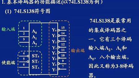 数字电子技术基础34