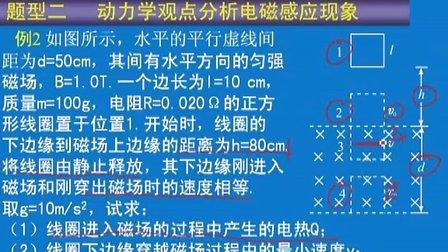 高三物理賈戰利第29講電磁感應的綜合問題高考題型分析