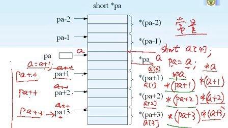 东南大学C Plus Plus程序设计课程42