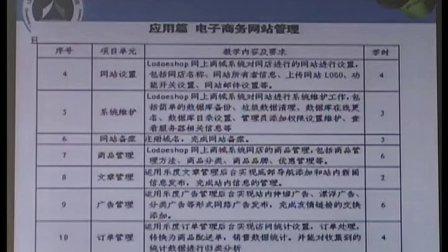 山东经贸职业学院电子商务网站运营与管理