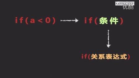C语言基础教程-2.1.3如何判断正数还是负数