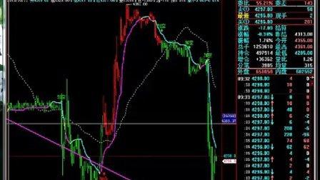ATR交易系统--夜盘白银盘中追踪-2013年10月15日