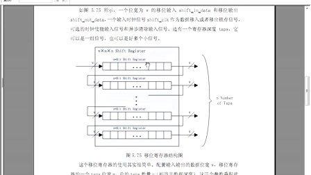 《深入浅出玩转FPGA》Lesson29 SF-EP1C开发板实验8——基于M4K块的移位寄存器配置