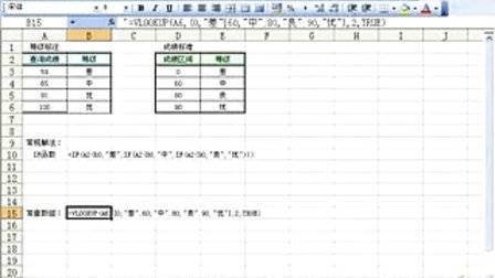 Excel实战技巧